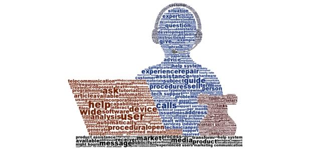 Quelle: http://social.ogilvy.com/wp-content/uploads/social-ogilvy-social-customer-care.jpg